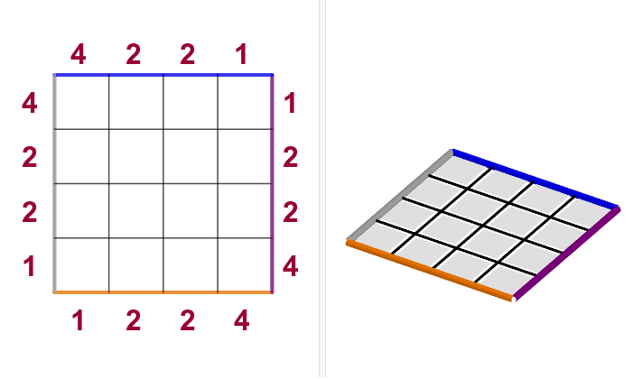 Each row/column must contain one different color building. Click on each square to change the buildings. The numbers on the edges indicate how many buildings you can see from that position. Press Enter to start activity