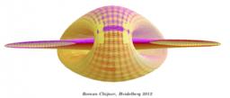 surface 3D / Oberflächen: parametrische