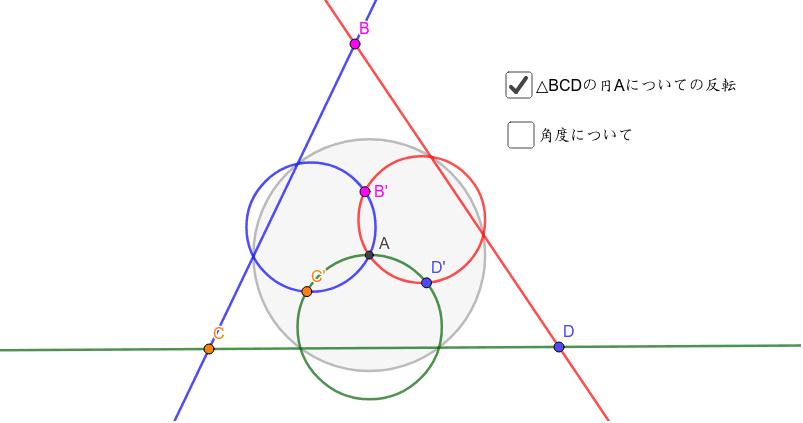 反転はジオジェブラでは円の鏡映で表現できる。円Aの鏡映(反転)は図のようになる。赤線の反転は赤円。反転写像の角度は保たれる。