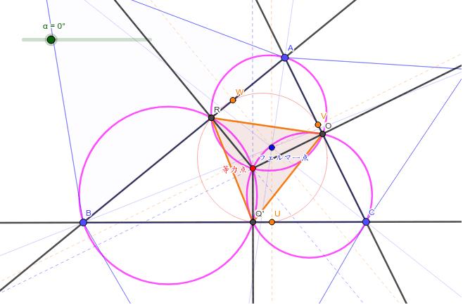 αを動かして、三角形に内接する最小の正三角形であることを確かめてみよう。なお、等力点はTriangleCenter(A, B, C, 15)or16で求めることができる。等力点とフェルマー点は等角共役点。