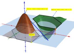 cos(α) + cos(β) + cos(γ) 的對稱性