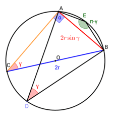 Teorema della corda