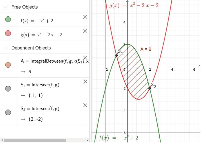 Berechnung eingeschlossener Fläche zweier Funktionen Drücke die Eingabetaste um die Aktivität zu starten