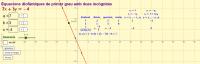 Equacions diofàntiques de primer grau amb dues incògnites