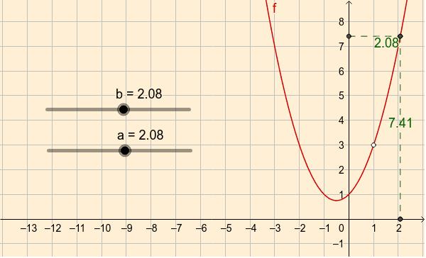 Analizr limite de una función