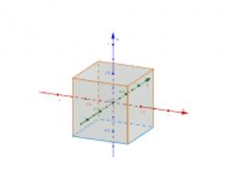 Visualisierung der Verzerrungen an einem Würfel