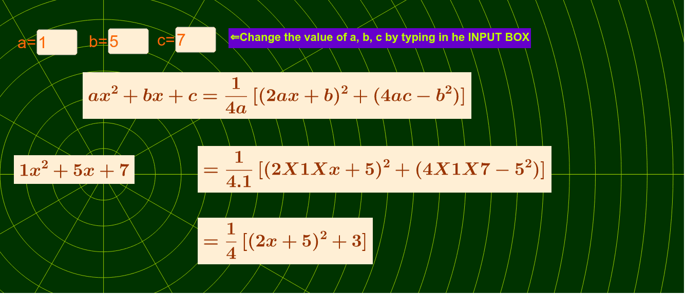 Steps for completing the squares