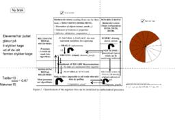 Konversion mellem registre brøker