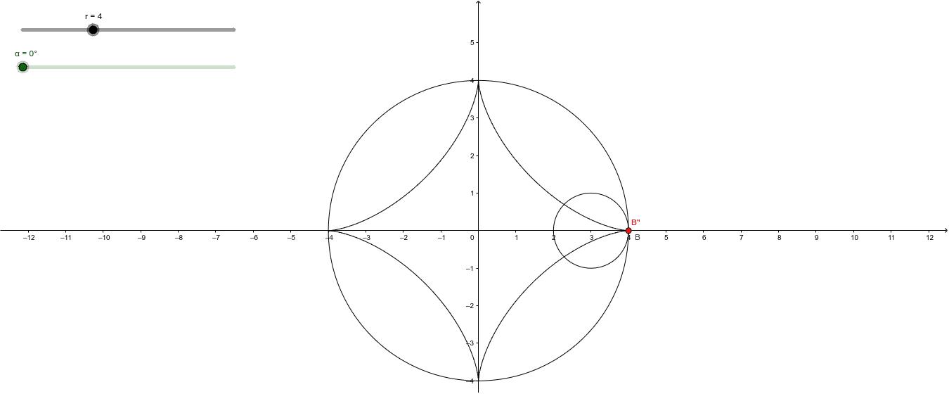 半径rの円を内接しながら半径1の円が滑ることなく回転した