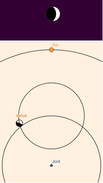 Venusfaser geocentrisk Tryk Enter for at starte aktiviteten