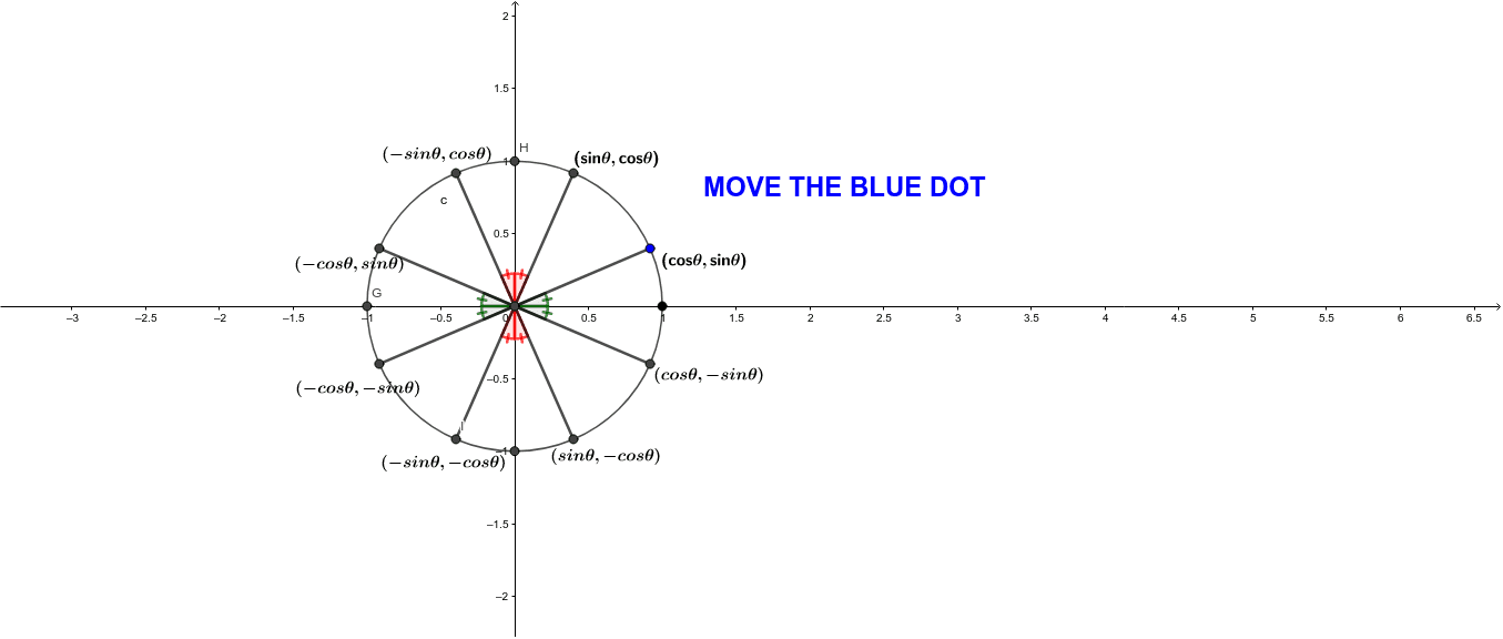 Move the blue dot. Press Enter to start activity