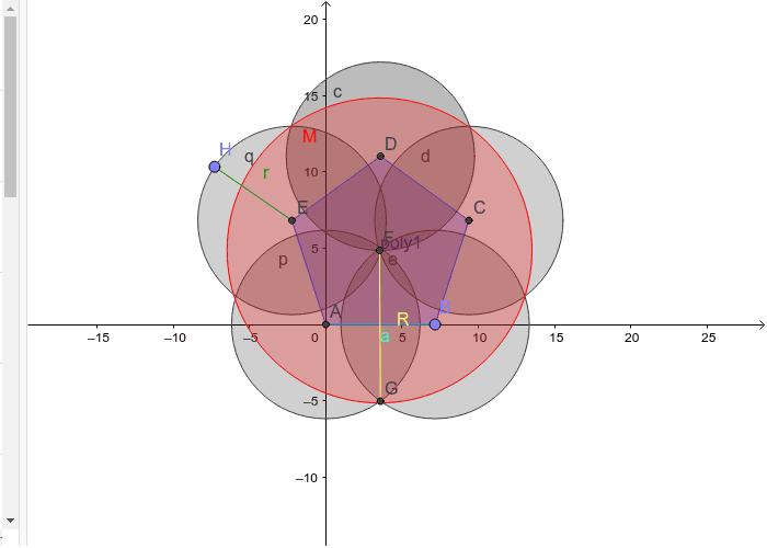 Exploración Matemática 2 (R=10) Press Enter to start activity