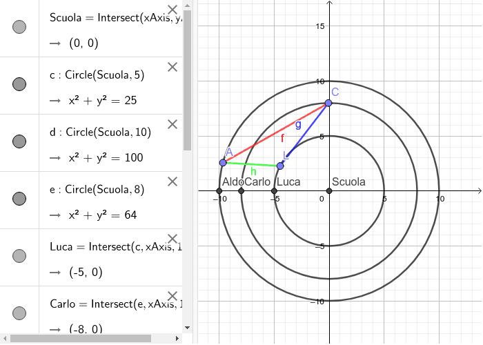 Usa il grafico dinamico per risolvere i prossimi quesiti