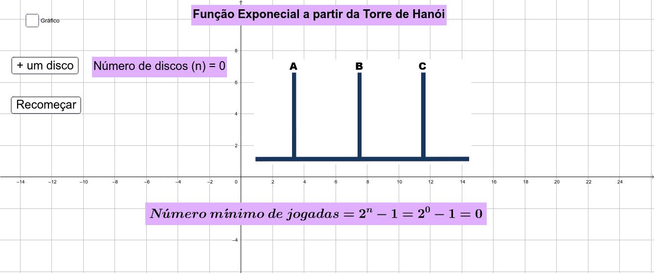 FUNÇÃO EXPONENCIAL- TORRE DE HANOI Press Enter to start activity