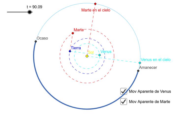 Modelo heliocentrico Presiona Intro para comenzar la actividad
