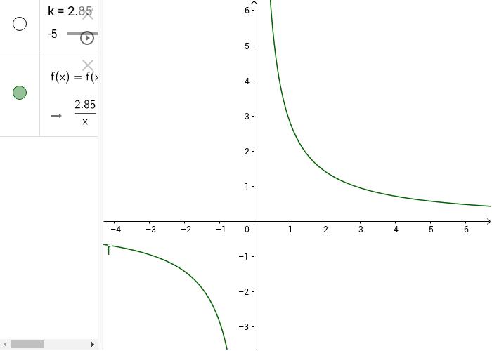 Si possono variare i parametri con gli slider.