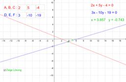 2x2-System: Graph und Lösung