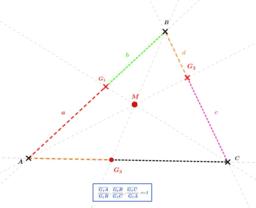 Théorème de Ceva(à partir des coordonnées  barycentriques )