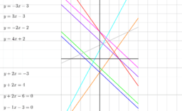 Dynamic Straight Line Graphs
