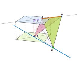 歪斜線與三角形面積