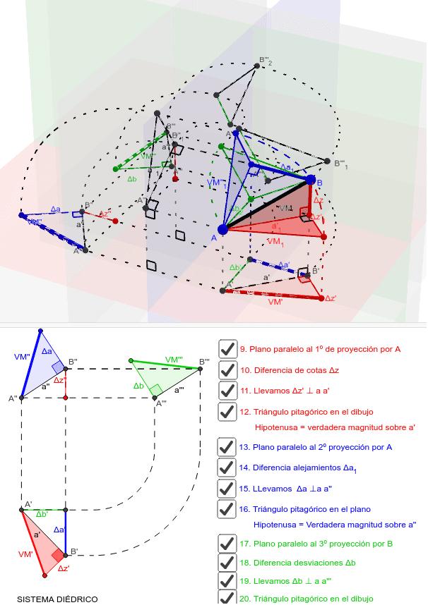 Diédrico: VM sobre las 3 proyecciones Presiona Intro para comenzar la actividad