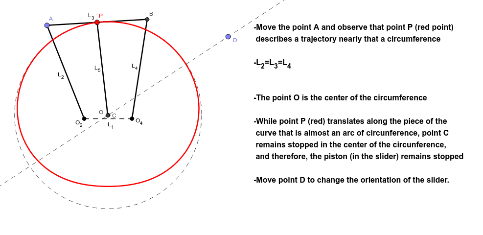 This is a Single Dwell mechanism with a slider. Point C remains stopped while point P is going through a nearly circular piece of its path Presiona Intro para comenzar la actividad