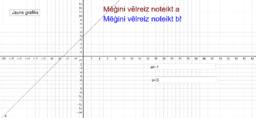 Lineārā funkcija