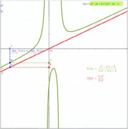 Limitele funcțiilor polinomiale și raționale la infinit