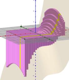 Càlcul del volum sota una funció de dos variables