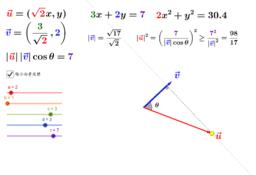 柯西不等式 (2)