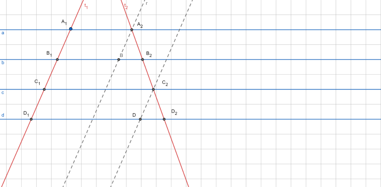 date un fascio di rette parallele tagliate da due trasversali dal disegno si evince che : se A[sub]1[/sub]B[sub]1 [/sub]= C[sub]1[/sub]D[sub]1[/sub] [math]\Rightarrow[/math] A[sub]2[/sub]B[sub]2[/sub] = C[sub]2[/sub]D[sub]2 [/sub] cioe i segmenti appartenenti alla trasversale[b] [color=#ff0000]t[sub]1[/sub][/color][/b]e quelli appartenenti alla trasversale [b] t[/b][sub]2               [/sub][color=#0000ff][b]1) conservano l'uguaglianza[/b][/color]