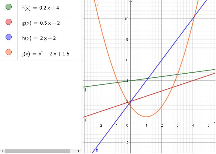 ligninger 2 Tryk Enter for at starte aktiviteten