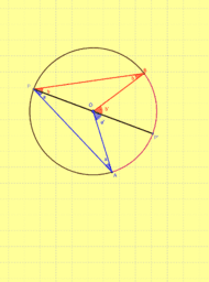 ángulo inscrito y central