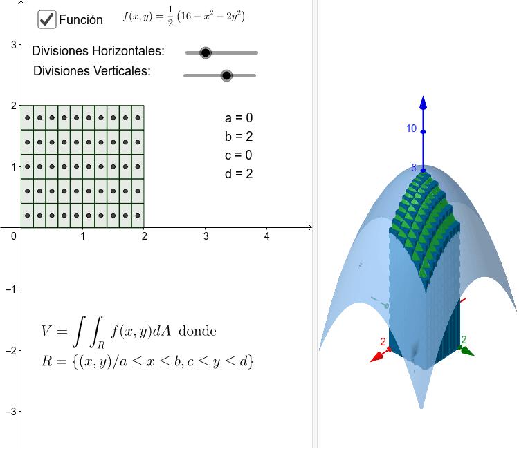 Aplicaciones de Integrales Dobles: Volumen (Aproximación con la Suma de Riemman)