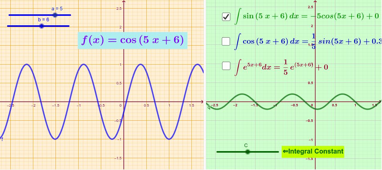 (ax+b) type