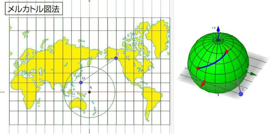 この地図の良いところは、MからEまで行きたいときに、直線を引いて角度がわかればそのまま進めるコト。でも、この等角航路は実際の航路では右の様になっている。 ワークシートを始めるにはEnter キーを押してください。