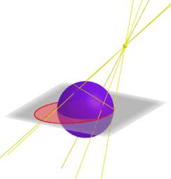 Coniche come ombra di una sfera