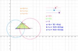 Visualizing Triangle Inequality