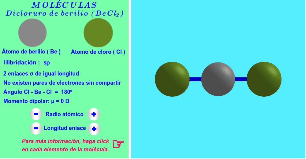 Hibridación sp ( haga click en cada elemento de la molécula ).