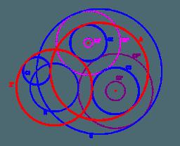 Costruire fasci di circonferenze