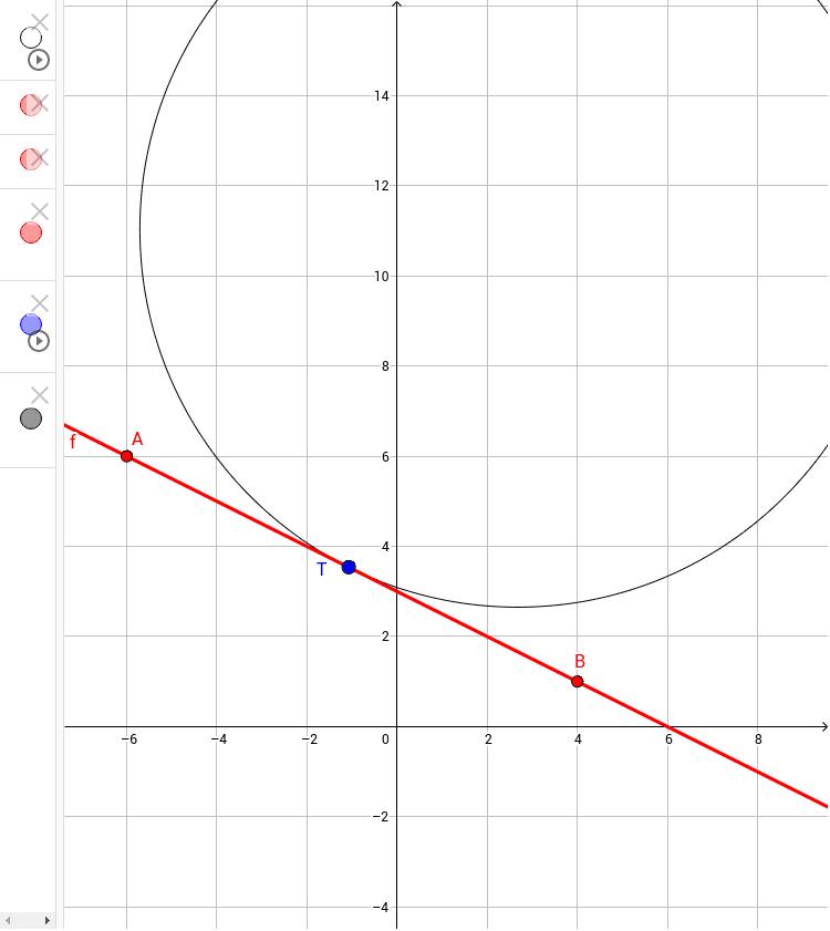 Attivando lo slider h con il pulsante d'azione in basso a sinistra potrai vedere alcune circonferenze del fascio. Nota che tutte sono tangenti in T alla retta rossa che puoi muovere agendo sui suoi punti A e B Premi Invio per avviare l'attività