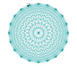 12_Regularidades geometricas. diagonales de un poligono