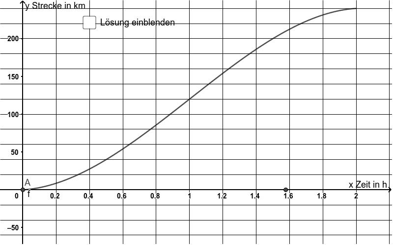 Abb. 2.1 Der Fahrtenschreiber: Lösung  Drücke die Eingabetaste um die Aktivität zu starten