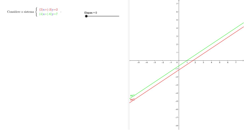 E se tentássemos resolver pelo método de Cramer?  Press Enter to start activity