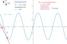 Differentialkvotient af sin(x)