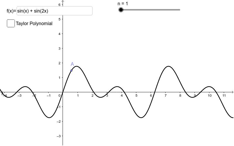 Taylor Polynomial ワークシートを始めるにはEnter キーを押してください。