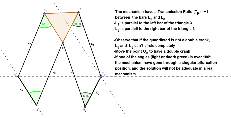 The Transmission ratio between L5 and L8 is 1