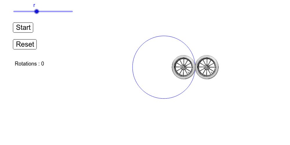 Click start to see what happens. The wheels are spinning at same rate.  Press Enter to start activity