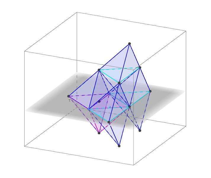 各辺が√3と√3と2の三角形で四面体を作ると、高さは√2になる。図のように8個の四面体で二倍の四面体になる。 ワークシートを始めるにはEnter キーを押してください。