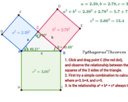 Visualization of Pythagoras's Theorem